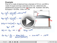 Play Mechanics of Materials Axial Loadings Video