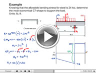 Play Mechanics of Materials Bending Design Video